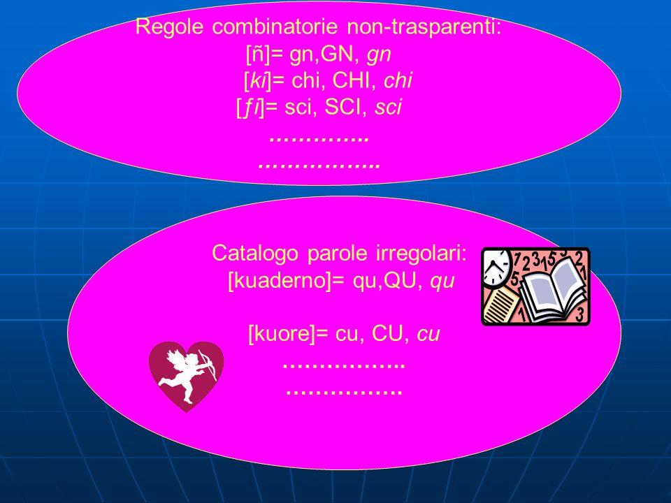 Regole combinatorie non-trasparenti: [ñ]= gn,GN, gn